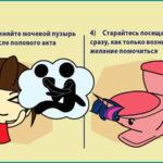 Уреаплазма и цистит у женщин 46