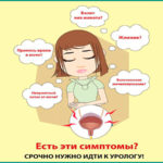 Симптомы и лечение заболевания