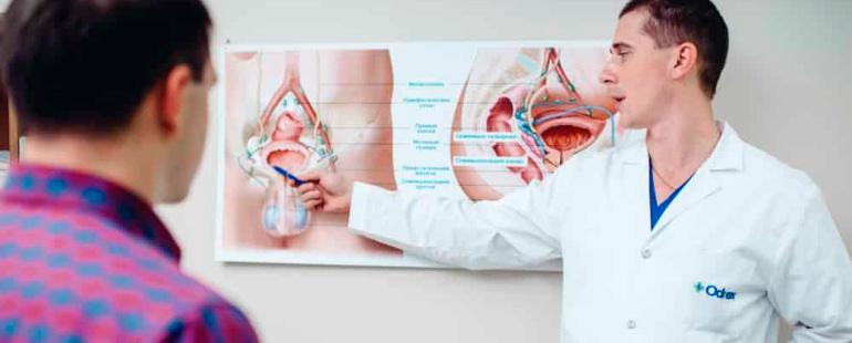 Какие таблетки от цистита у мужчин наиболее эффективны и безопасны?