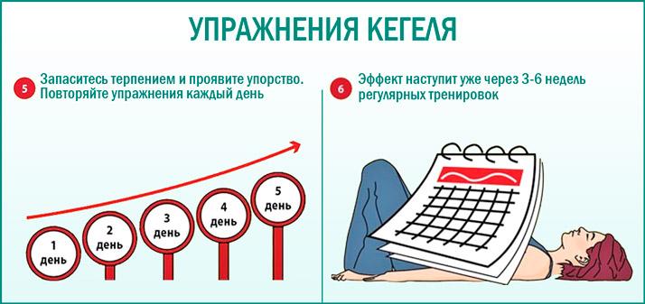 Упражнения для укрепления мочевика