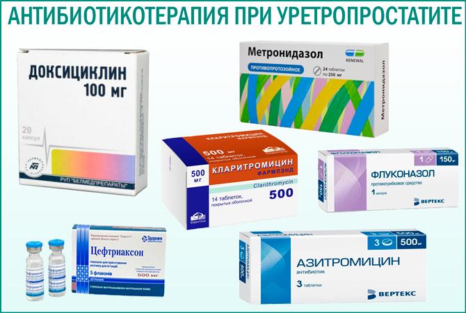 Антибиотики при уретрите у мужчин