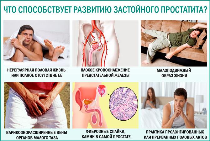 Причины развития застойного простатита