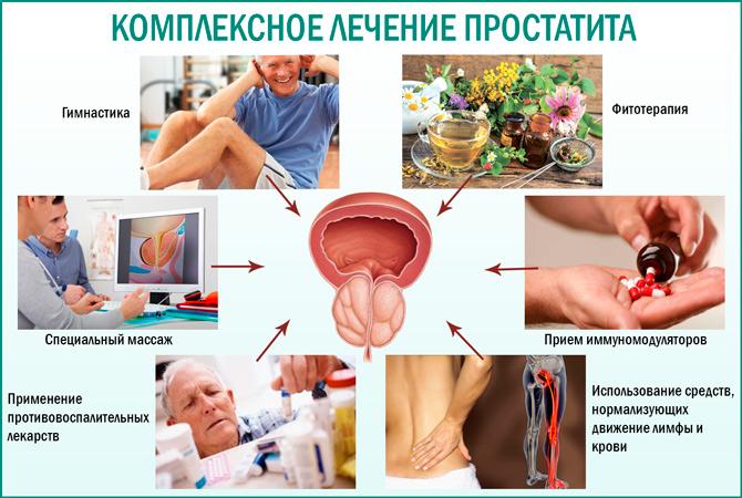 Простатита: комплексное лечение