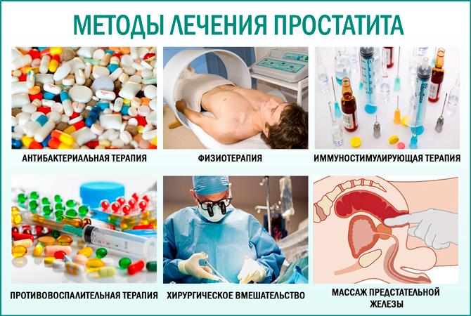 Какие методы лечения простатита?