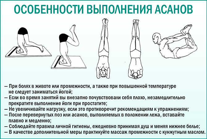 Особенности выполнения упражнений при заболеваниях простаты