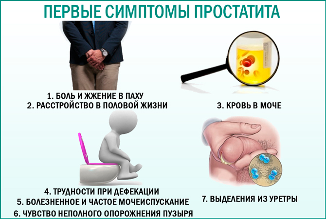 Простатит: первые симптомы