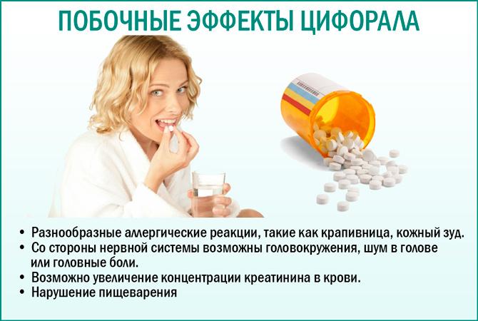 Препарат «Цифорал»: побочные эффекты