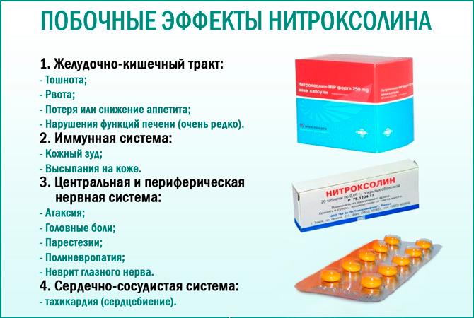 Препарат Нитроксолин: побочные эффекты