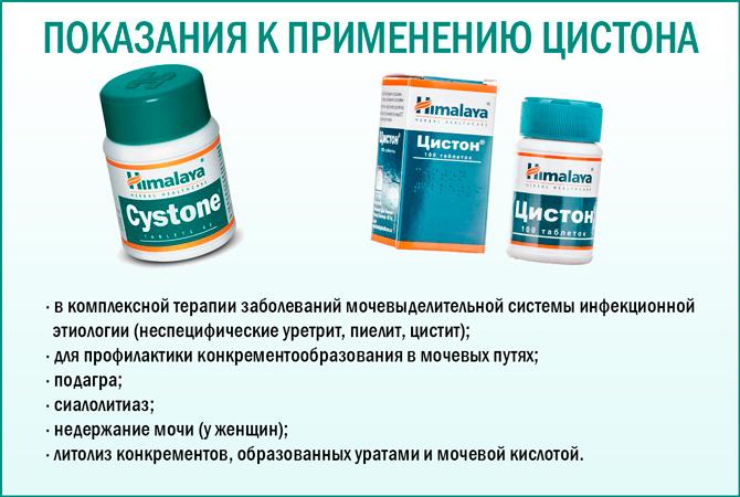 Лекарство цистон инструкция