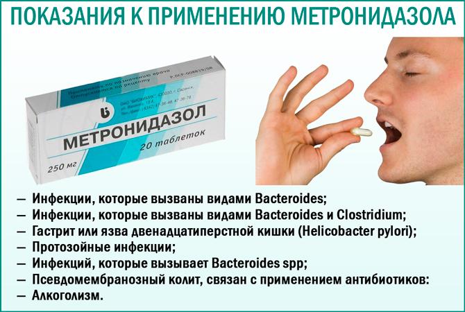 Препарат «Метронидазол»: показания к применению