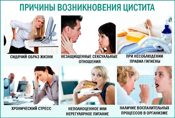 Цистит у женщин: причины появления