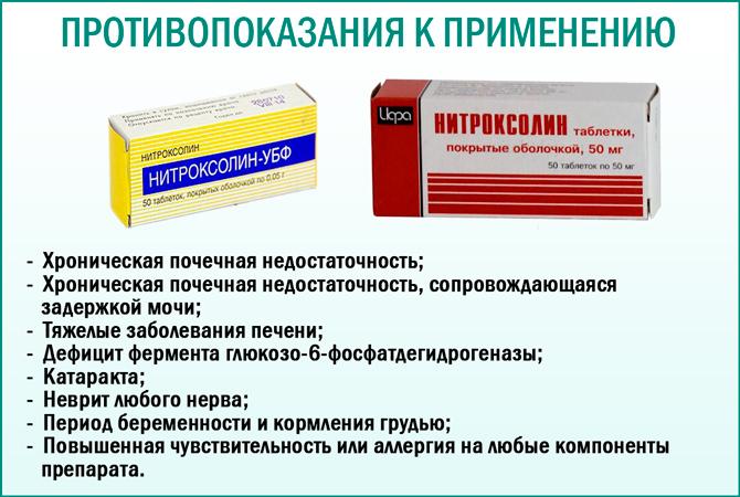 Таблетки Нитроксолин: противопоказания к применению