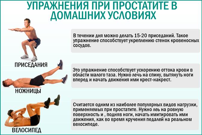 Физические упражнения от простатита в домашних условиях