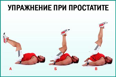 Упражнения и массаж при простатите
