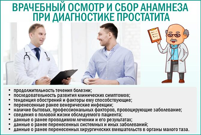 Диагностика простатита: врачебный осмотр и сбор анамнеза