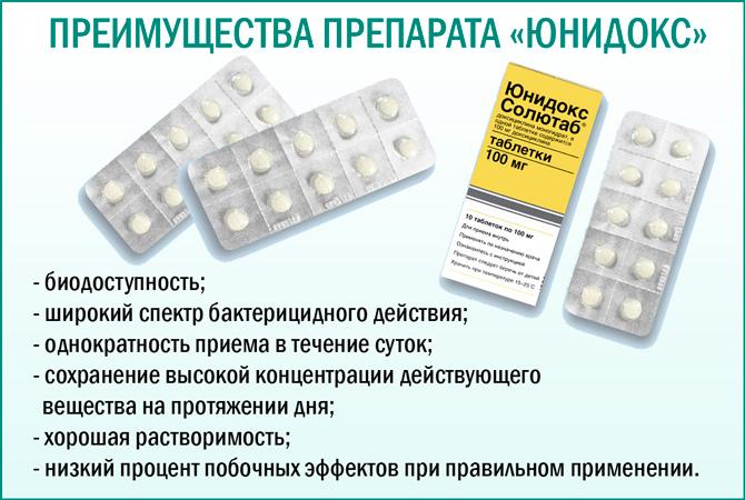 «Юнидокс солютаб»: преимущества препарата