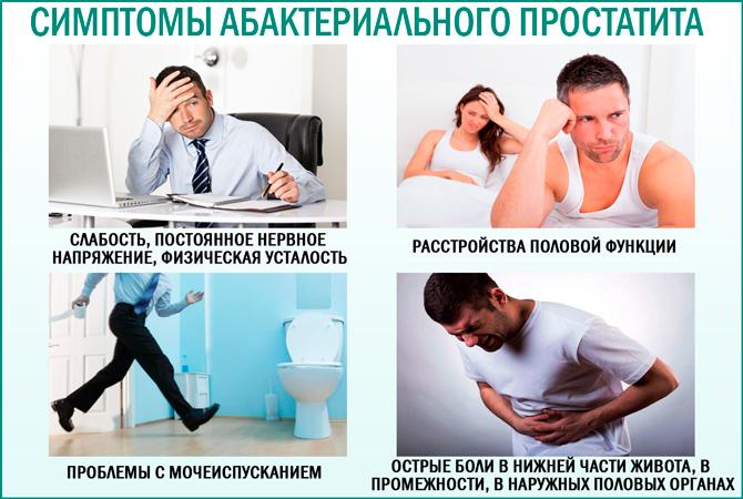 Абактериальный простатит: симптомы