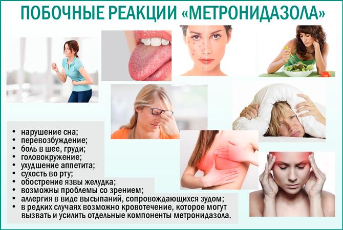 Препарат «Метронидазол»: побочные реакции