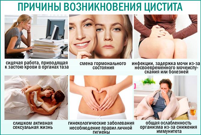 Норбактин инструкция по применению при цистите пиелонефрите простатите