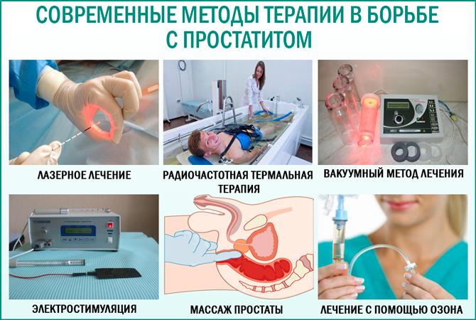 Лечебные трусы от простатита turmaprost