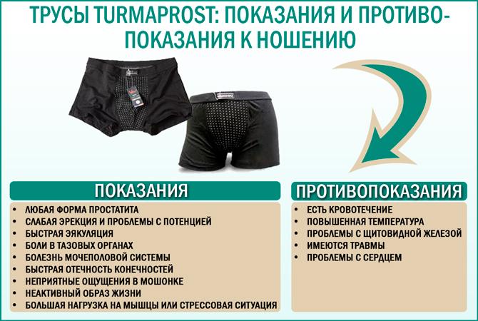 Показания и противопоказания к ношению турмалиновых трусов Turmaprost