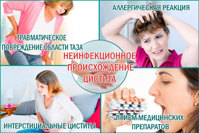 Курс лечения от цистита фурадонином