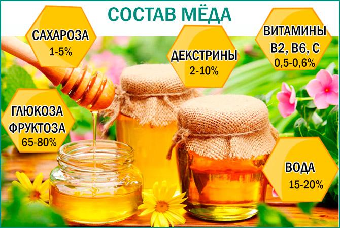 Какие витамины содержатся в мёде