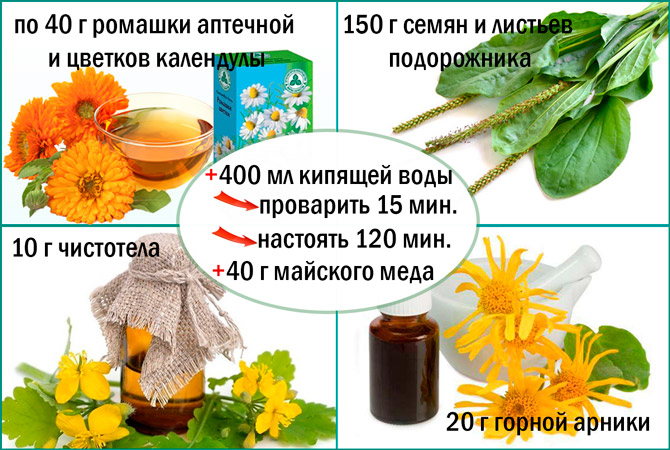 Лечение простаты мёдом