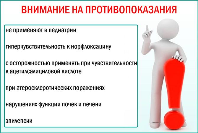 Нолицин:противипоказания к применению
