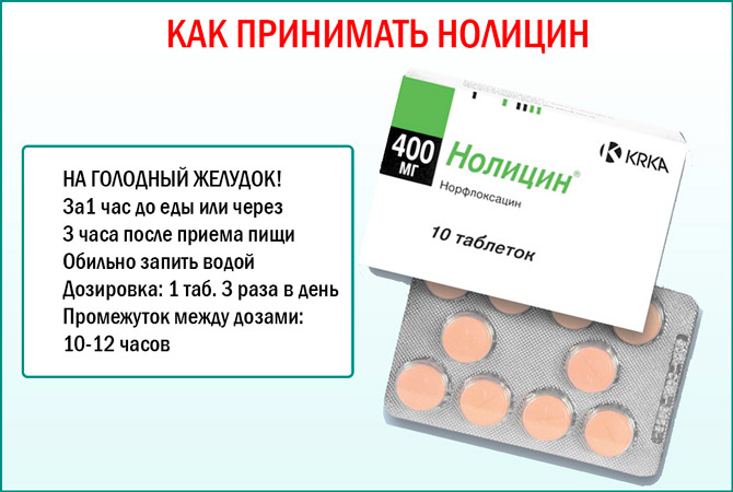 Нолицин: инструкция к применению