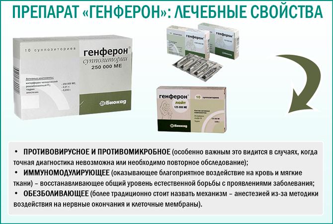 Лечебные свойства препарата «Генферон»