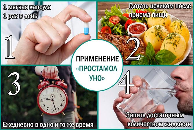 Препарат Простамол Уно применение