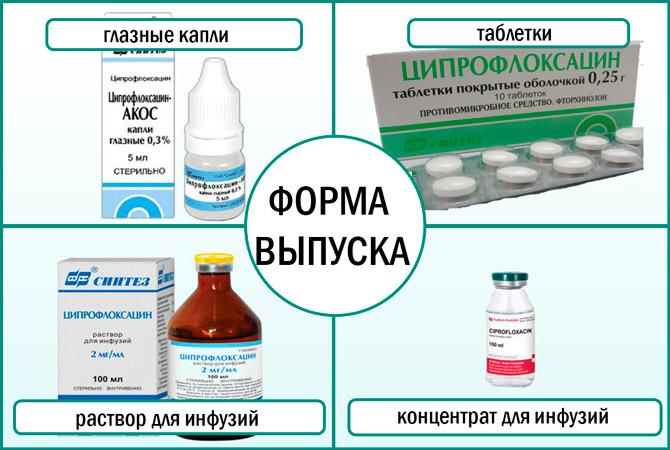 Ципрофлоксацин инструкция по применению при простатите