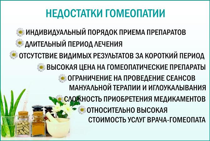Недостатки гомеопатии