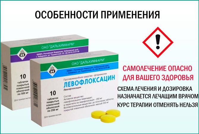 Важно знать при приеме Левофлоксацина