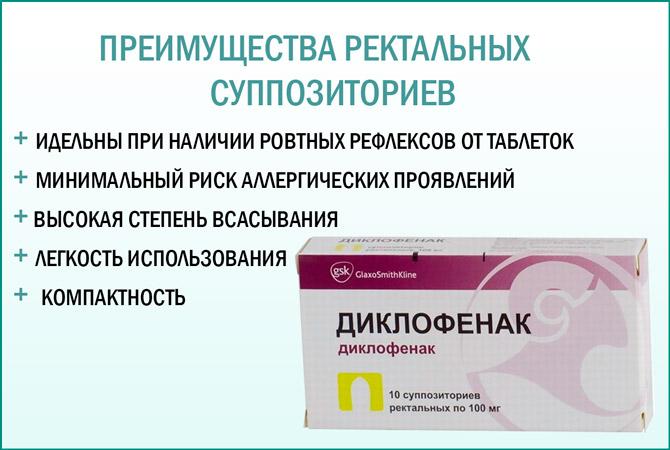 диклофенак свечи ректальные инструкция по применению в урологии