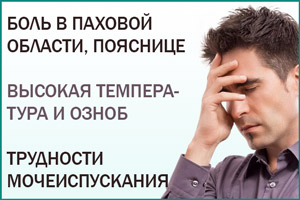 Простатит: какие симптомы