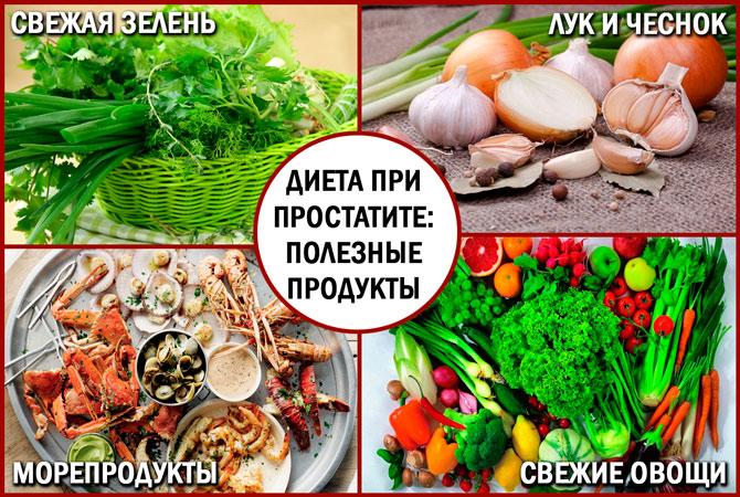 Полезные продукты при простатите