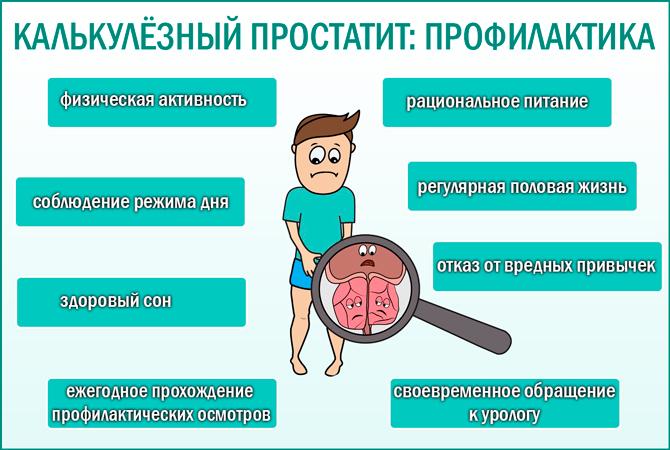 Профилактика калькулёзного простатита