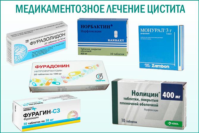 Лекарственные препараты для лечения цистита