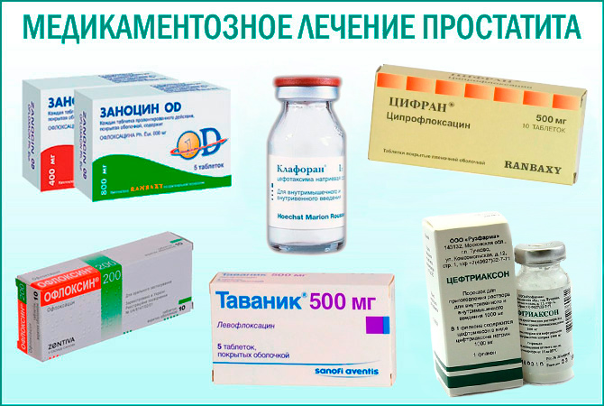 Список лекарств от простатита
