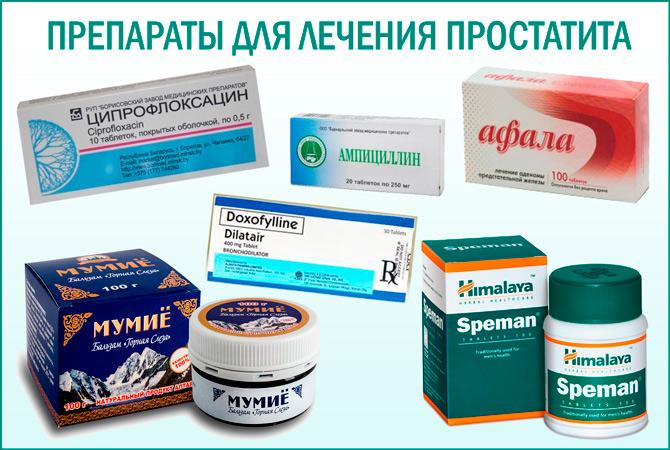 Наиболее эффективные лекарственные препараты