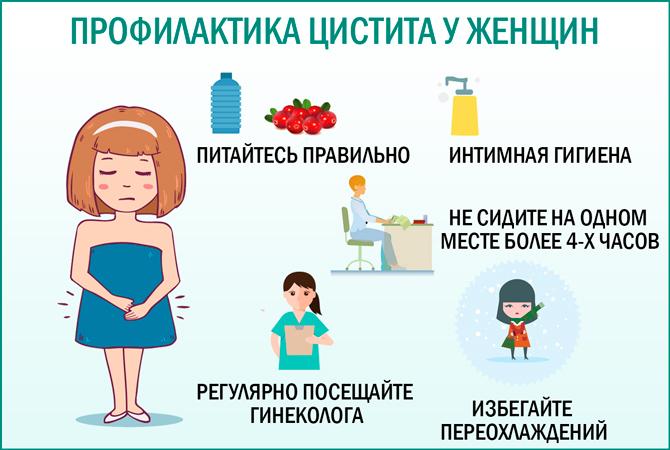 Цистит у женщин: профилактика