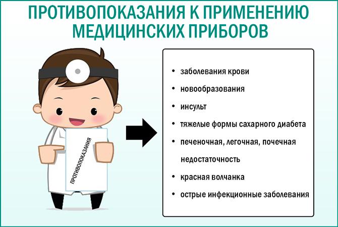 Медицинские приборы: противопоказания к применению