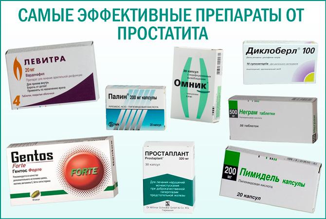 Популярные лекарства от простатита