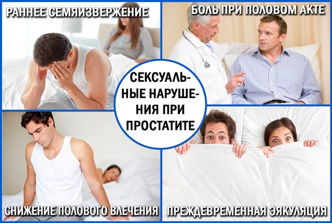 Сексуальные дисфункции у больных хроническим простатитом