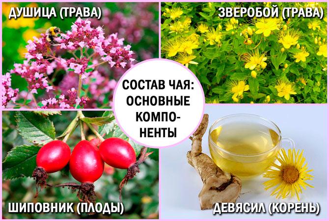 Состав и свойства чая