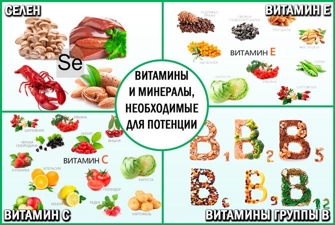Какие витамины повышают потенцию у мужчин?
