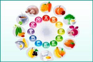 Какие витамины при простатите употреблять?