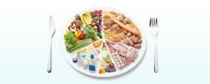 Воспаление простаты: правильное питание